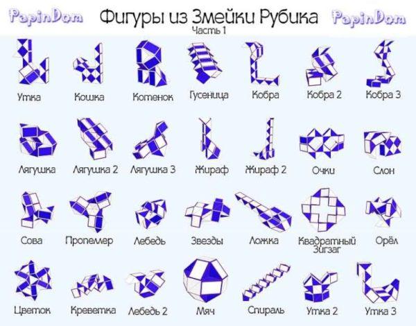 схема Змейка Рубика